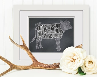 Beef Cuts Poster|Modern Farmhouse Style Kitchen Decor|Butcher Prints|Cuts Of Meat Print|Butcher Diagram|Fixer Upper Style|Butchers Chart