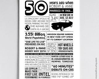 Personalized 50th Anniversary Poster, 1968 Events - Multiple Size Options!