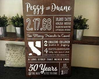 50th Anniversary Gift to Parents, Anniversary Sign, Milestone Anniversary, 50 Years, Golden Anniversary, Gift from Group