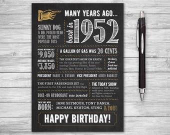 65th Birthday, Printable Card, 5x7 Folded, Many Years Ago Back in 1952, Instant Digital Download, DIY Print at Home, Chalk