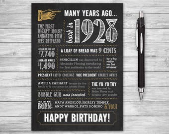90th Anniversary Etsy