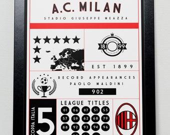 AC Milan Stats Poster