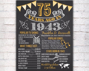 75th Birthday Chalkboard Poster Sign, 75 Years Ago Back in 1943 USA Events, Gold & White, Instant Download Digital Printable File - 660