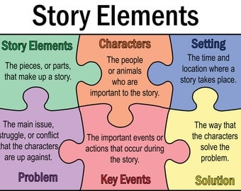 Story Elements Poster