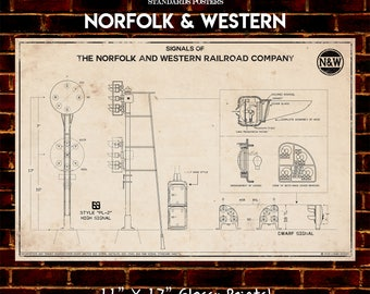 Signals of the N&W Poster