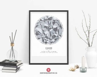 CANCER Zodiac Constellation Poster - Abstract Modern Art Gallery Quality Giclée Print- Astrology and Horoscopes art print- Birthday gift