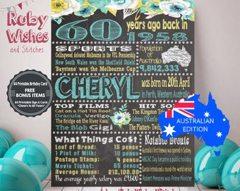 Personalised 60th Birthday 1958 Watercolour Mint and Gold Chalkboard Printable- Australian