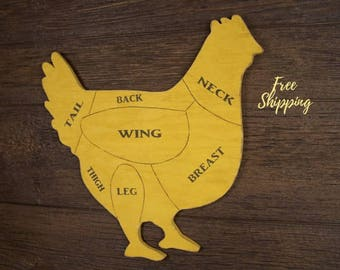 Chicken Decor Chicken Sign Butcher Chart Poultry Butcher Diagram Cuts of Meat Country Home Decor Butcher Sign Rustic Country Kitchen Decor