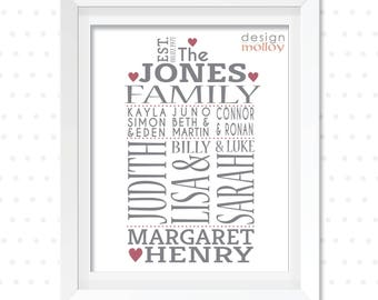 Personalized Family Decor, Family Sign, Family Wall Art, Family Name Sign, Family Art Print, Family Tree with Names, Christmas Gift Grandma