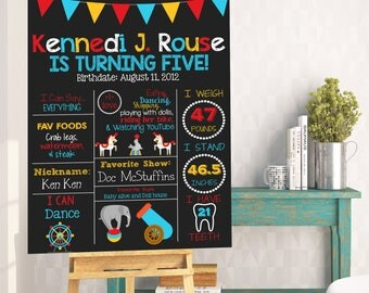 Custom Circus Birthday Stat Chalkboard
