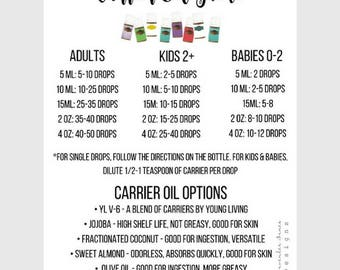 Essential Oil Dilution & Carrier Oil Guide | Digital Download | Printable