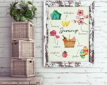 Spring Season Printable Wall Art, Spring Elements, Spring Collection, Watercolour, Picnic, Easter, Home Decor, Download, Digital Print