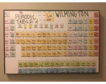 Periodic Table of Wilmington - Local Elements, ILM Elements