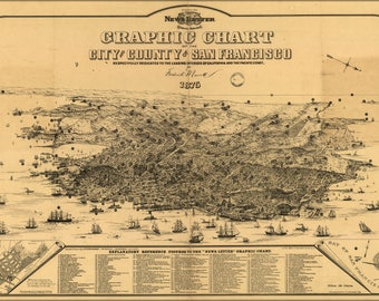 Poster, Many Sizes Available; Map Of San Francisco, California 1875