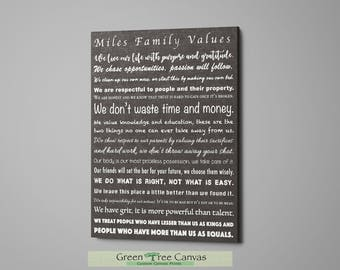 Family Rules Sign - Personalized Family Rules Sign - family rules wall art - House Rules - Family rules canvas - Family rules decal