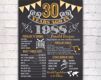 30th Birthday Poster Etsy