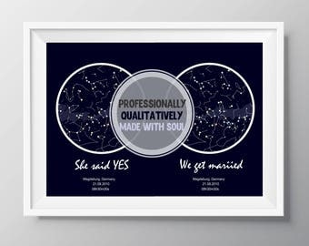 Valentines Day Gift Romantic Gift Custom Constellation Map Unframed Poster Under This Sky Poster First Anniversary Paper Gift