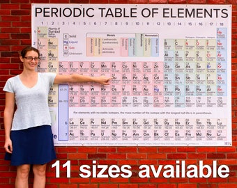 2018 Premium Vinyl Periodic Table Poster (11 sizes)