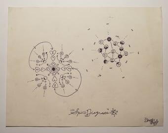 Spirit Diagram