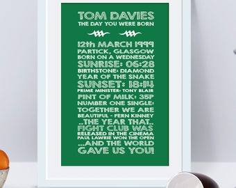 18 years old, 18th birthday gift, 18th present, personalised 18th print