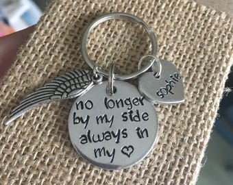 Pet Memorial Keychain, No Longer By My Side Always In My Heart, Dog Memorial, Cat Memorial, Pet Keychain, Gift for Pet Lover, Mothers Day