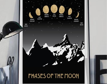 Moon phase print, Astronomy poster, Astronomy wall art, Moon wall art, Phases of the moon,