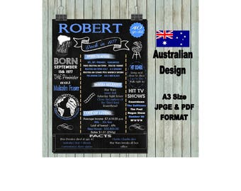 40th Birthday Gift 1977 Poster Sign,   Born in 1977, Flashback 40 Years Ago, Digital Printable File -  - AUSTRALIAN EDITION - Personalised