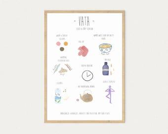 Tips For Balancing Vata, A3 & A4 Dosha, Ayurveda, Poster