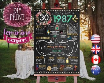30th birthday gift for woman - 1987 Birthday Chalkboard Poster, Personalized and Printable, 002_30