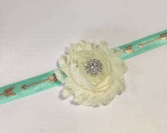 Rose Gold and Mint Headband, Newborn Headband, Baby Headband, Headband, Infant Headband, Girls Headband, Rose Gold Headband, Rose and Mint