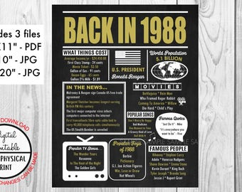 30 years ago Back in 1988 Chalkboard Style Poster, 30th Birthday Poster Sign, Printable, Instant Download, 1988 Facts, Anniversary Gift