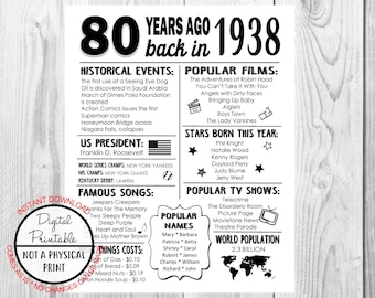 80 Years Ago The Year You Were Born, 80th Birthday Poster Sign, Back in 1938 Poster, Printable, 1938 Facts