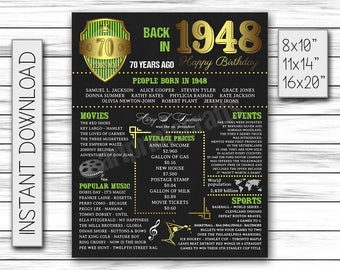 70th Birthday, 1948 Gift, Chalkboard Poster, Birthday Poster, 70 Birthday Gift, 70 Years Ago, 1948, 70th Birthday Banner, DIGITAL FILE ONLY