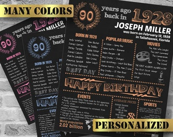 Personalized 90th Birthday Printable Poster, 1928 Fun Facts, 90 Birthday Gift, Custom Birthday Decor, 1928 Birthday Decoration, DIGITAL FILE