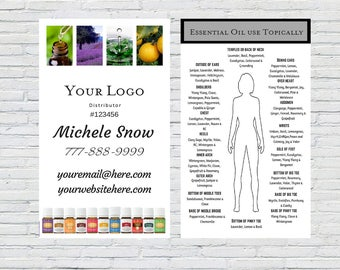 How to use oils Essential Oils, Business Card, Printable, Download, Personalized, Independent Distributor, Wellness Advocate, Oil Usage