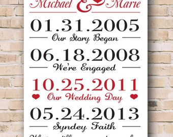 Personalized The Dates Our Lives Came Together Canvas Print - Family Canvas Print - Family Print - Personalized Family Wall Decor
