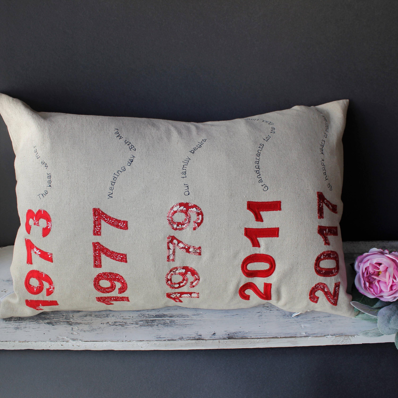 Ruby Wedding Anniversary Gifts Uk: 40th Anniversary Gift / Ruby Wedding Anniversary Cushion