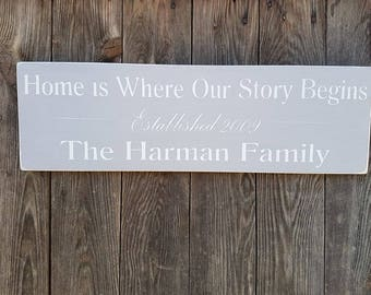 Home is Where our story begins Last name sign, Personalized wedding sign, Personalized Family Name Sign, Established Family Sign