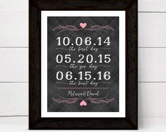 1 year anniversary gift for couple, personalized wedding gift, first day yes day best day
