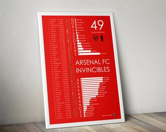 Arsenal FC Invincibles Infographic Statistical Visualisation Wall Print