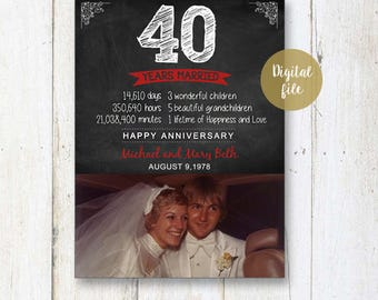 40th anniversary gift for parents - 40th anniversary gift for best friends wife or husband - chalkboard sign photo collage - DIGITAL FILE!