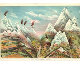 Yaggys View of Nature in Ascending Regions Geographical Print - Gift for Geologist - Geography Decor Earth Science Poster - Geology Art