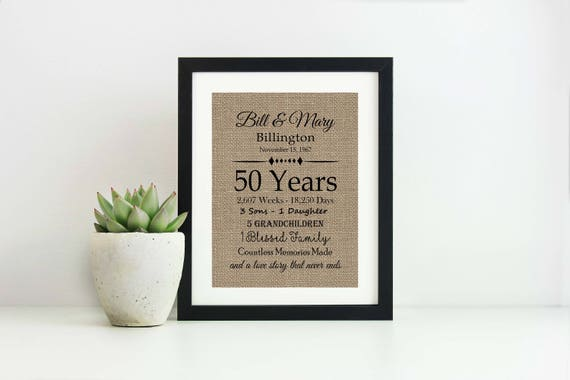 Th anniversary gift for parents anniversary sign unique