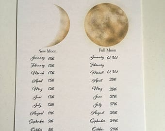 Full Moon and New Moon Chart for 2018