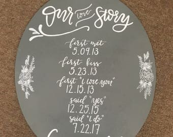Our Love Story Custom Board
