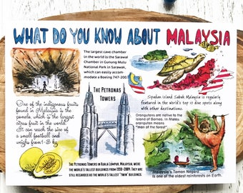 "Postcard ""What do you know about Malaysia"""