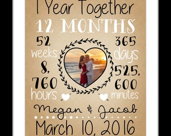 First anniversary gift, together 1 year anniversary gift for boyfriend girlfriend, dating anniversary first met, husband and wife, love