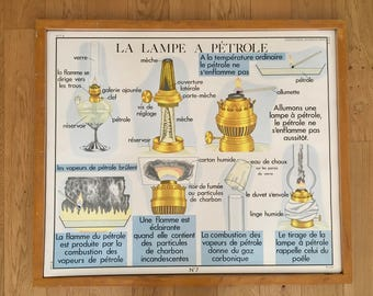 Reversible - old maps of science slow burning / lamp - 1950/60s school school poster