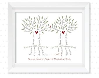 Personalized Family Tree PRINT, Custom Family Tree Print, Mother's Day Gift, Double Family Tree Art, Anniversary Gift, Wedding Gift