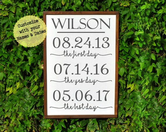 Rustic home decor personalized anniversary gift for women